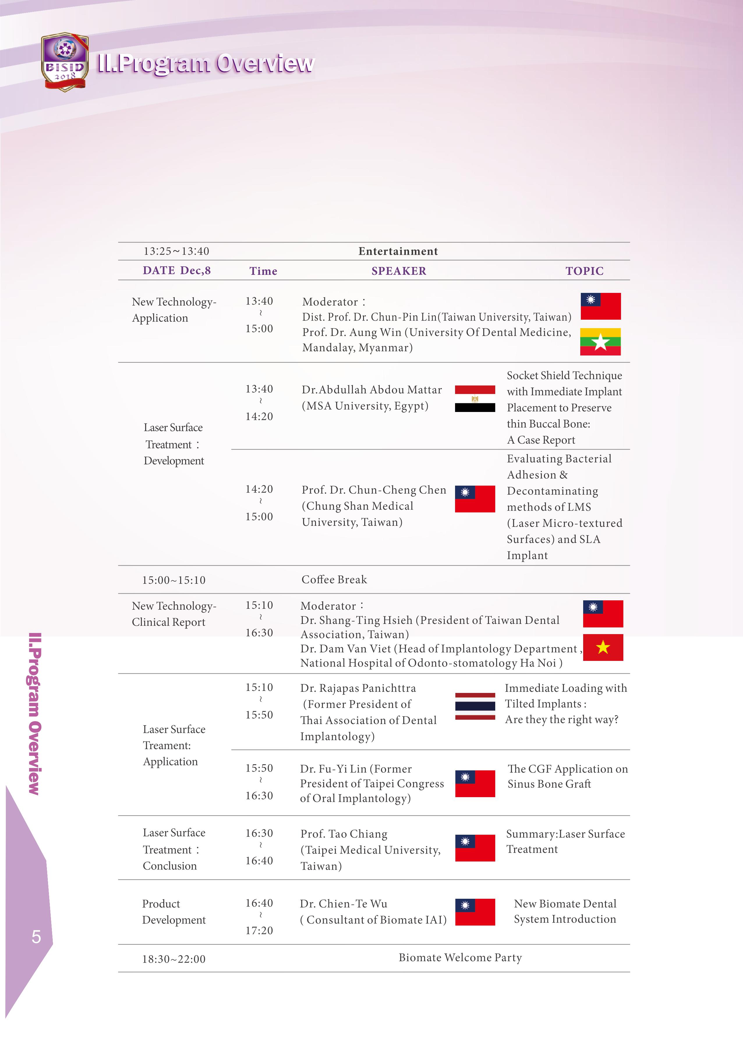 Biomate Internation Symposium of Implant Dentistry
